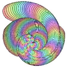 Iteration Image
